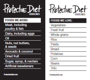 Free Protective Diet Guideline Cards template
